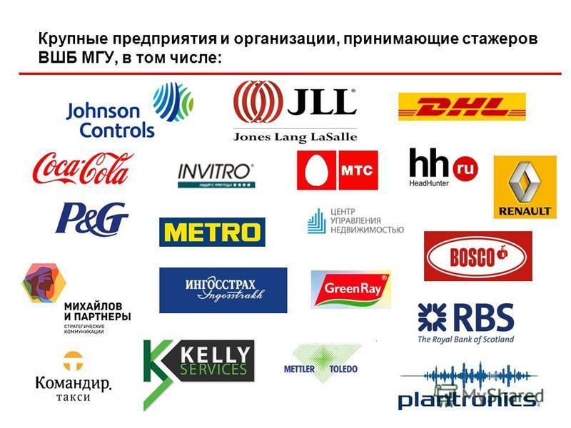 Крупные предприятия и организации, принимающие стажеров ВШБ МГУ, в том числе: