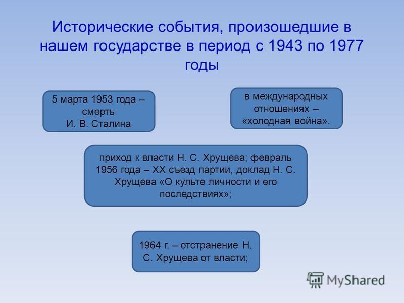 Исторические события, произошедшие в нашем государстве в период с 1943 по 1977 годы 5 марта 1953 года – смерть И. В. Сталина приход к власти Н. С. Хрущева; февраль 1956 года – ХХ съезд партии, доклад Н. С. Хрущева «О культе личности и его последствия