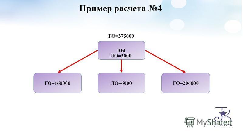 Пример расчета 4 ВЫ ГО=160000ЛО=6000ГО=206000 ЛО=3000 ГО=375000