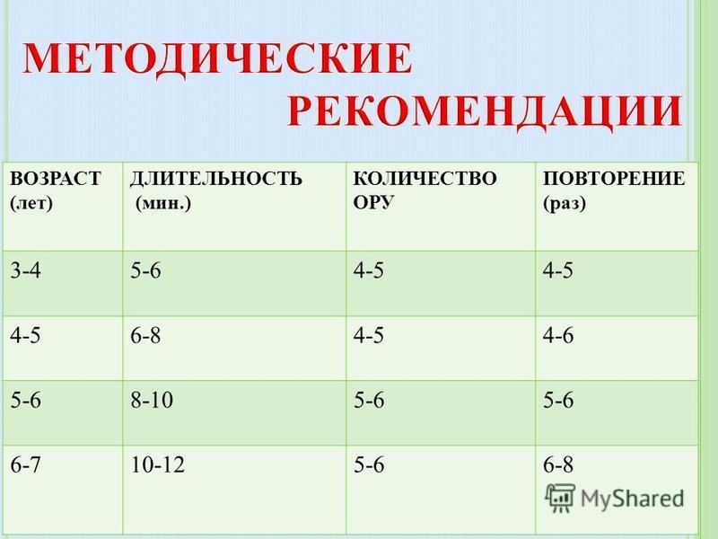 3. Упражнения для мышц ног