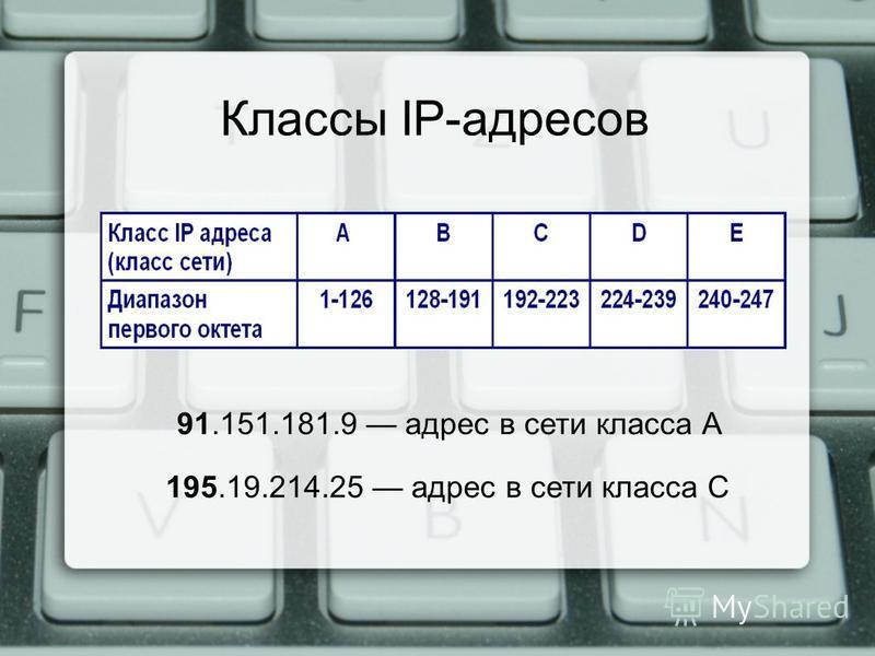 Классы IP-адресов 91.151.181.9 адрес в сети класса А 195.19.214.25 адрес в сети класса С