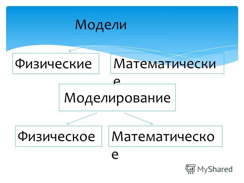 Модели Физические Математически е Моделирование Физическое Математическо е