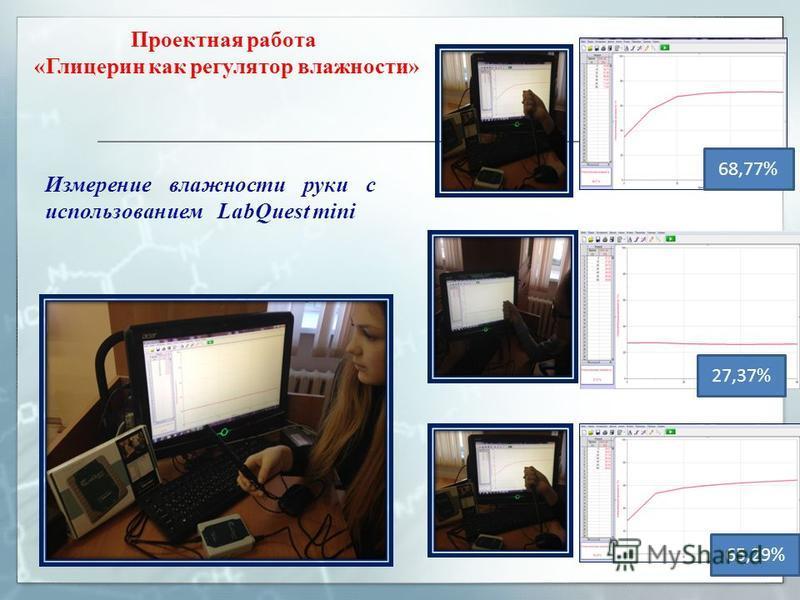 Измерение влажности руки с использованием LabQuest mini 68,77% 65,29% 27,37% Проектная работа «Глицерин как регулятор влажности»