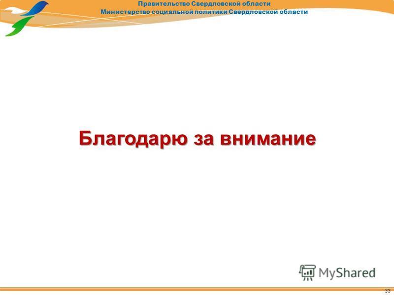 Правительство Свердловской области Министерство социальной политики Свердловской области Благодарю за внимание 33