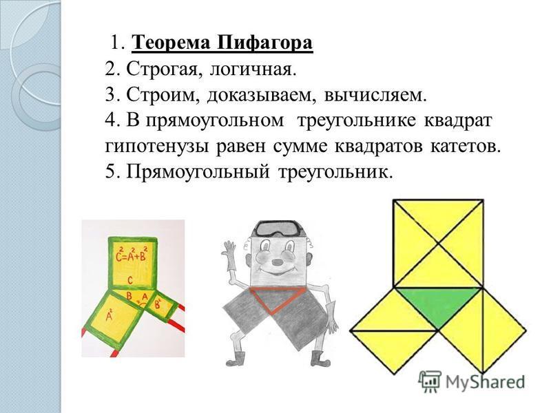 1. Теорема Пифагора 2. Строгая, логичная. 3. Строим, доказываем, вычисляем. 4. В прямоугольном треугольнике квадрат гипотенузы равен сумме квадратов катетов. 5. Прямоугольный треугольник.