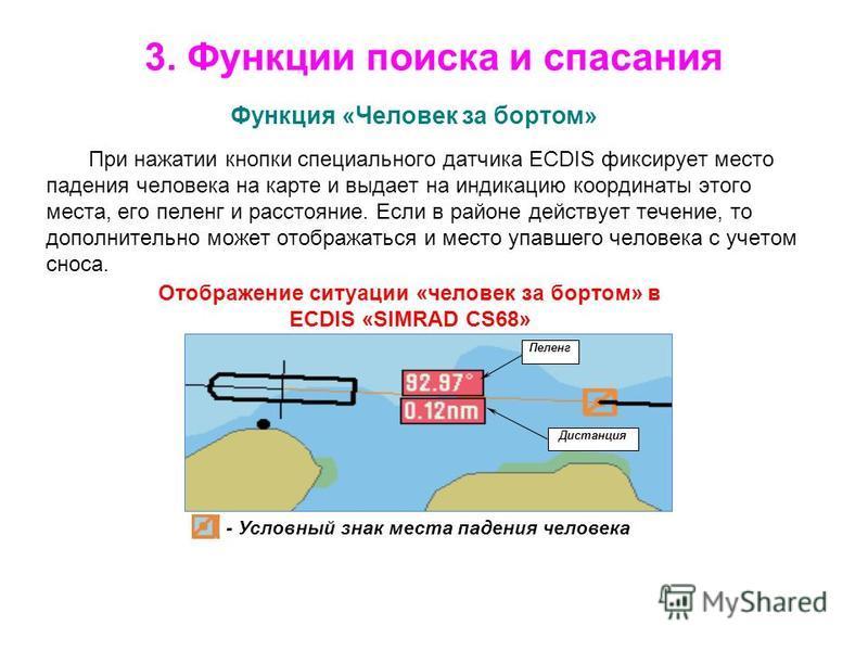 3. Функции поиска и спасания При нажатии кнопки специального датчика ECDIS фиксирует место падения человека на карте и выдает на индикацию координаты этого места, его пеленг и расстояние. Если в районе действует течение, то дополнительно может отобра