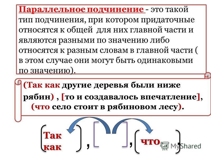 Параллельное подчинение - это такой тип подчинения, при котором периодаточные относятся к общей для них главной части и являются разными по значению либо относятся к разным словам в главной части ( в этом случае они могут быть одинаковыми по значению