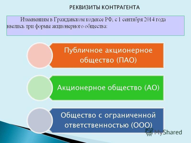 Публичное акционерное общество (ПАО) Акционерное общество (АО) Общество с ограниченной ответственностью (ООО)