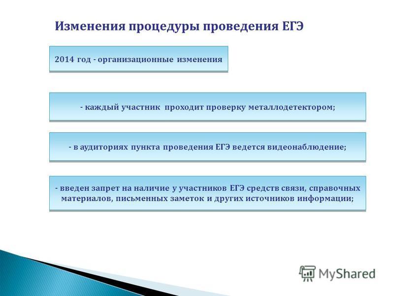 Изменения процедуры проведения ЕГЭ 2014 год - организационные изменения - каждый участник проходит проверку металлодетектором; - в аудиториях пункта проведения ЕГЭ ведется видеонаблюдение; - введен запрет на наличие у участников ЕГЭ средств связи, сп