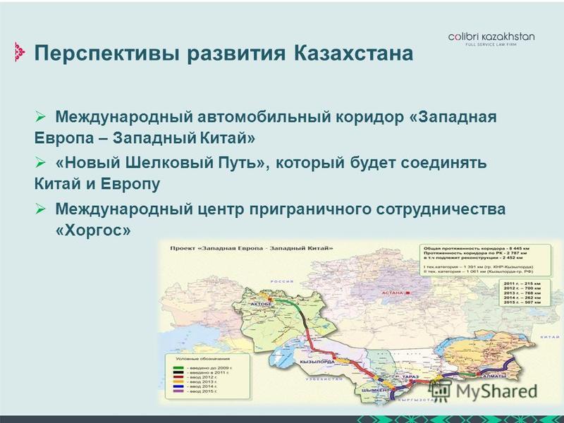 Международный автомобильный коридор «Западная Европа – Западный Китай» «Новый Шелковый Путь», который будет соединять Китай и Европу Международный центр приграничного сотрудничества «Хоргос» Перспективы развития Казахстана