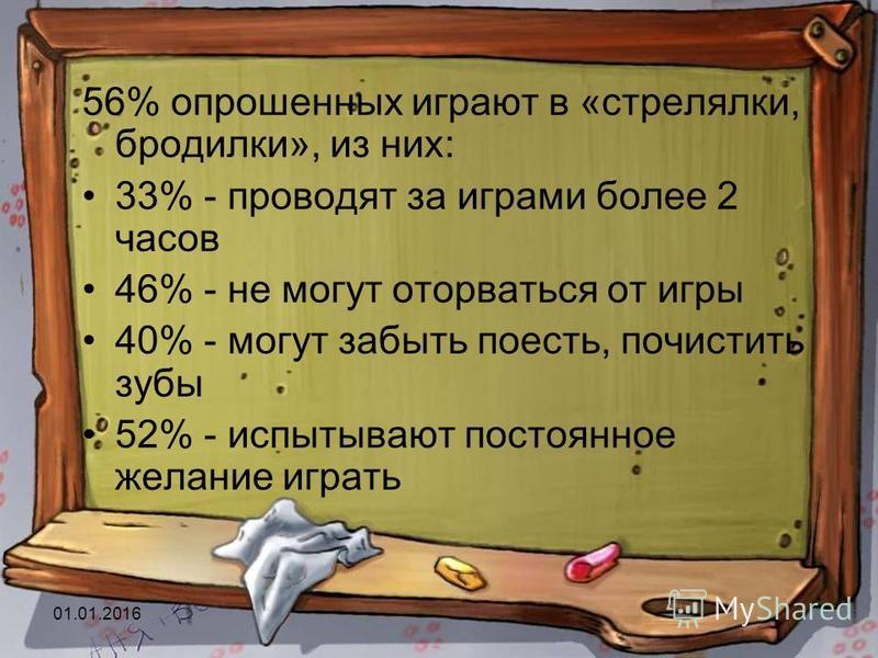 56% опрошенных играют в «стрелялки, бродилки», из них: 33% - проводят за играми более 2 часов 46% - не могут оторваться от игры 40% - могут забыть поесть, почистить зубы 52% - испытывают постоянное желание играть