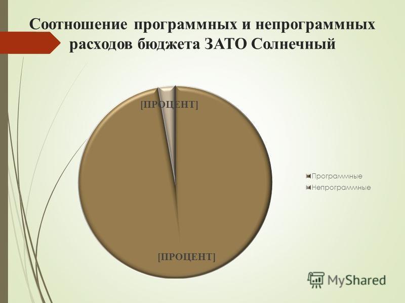 Соотношение программных и не программных расходов бюджета ЗАТО Солнечный