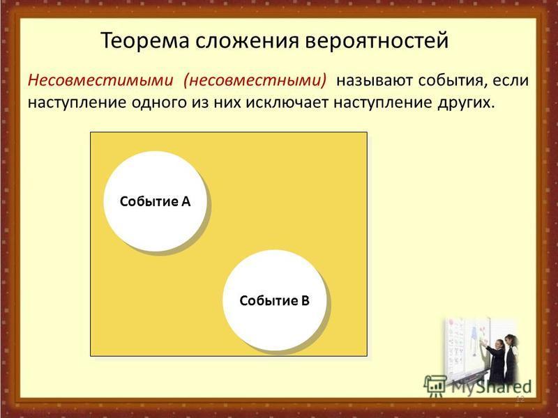 12 Теорема сложения вероятностей Несовместимыми (несовместными) называют события, если наступление одного из них исключает наступление других. Событие А Событие B