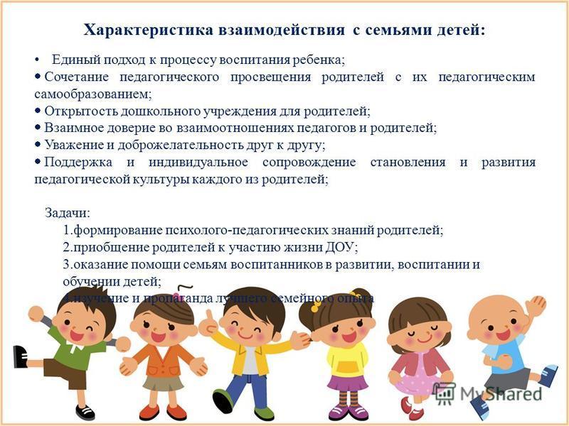 Характеристика взаимодействия с семьями детей: Единый подход к процессу воспитания ребенка; Сочетание педагогического просвещения родителей с их педагогическим самообразованием; Открытость дошкольного учреждения для родителей; Взаимное доверие во вза