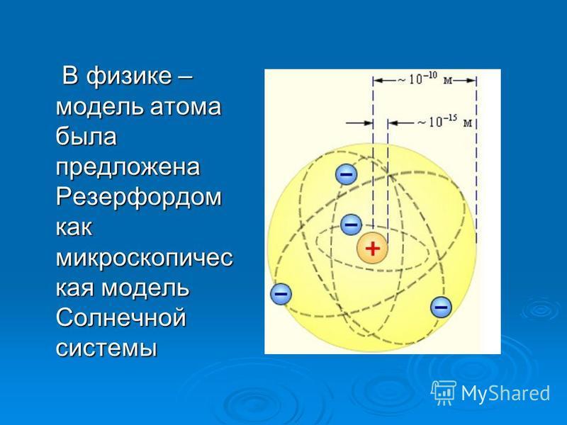 В физике – модель атома была предложена Резерфордом как микроскопическая модель Солнечной системы В физике – модель атома была предложена Резерфордом как микроскопическая модель Солнечной системы