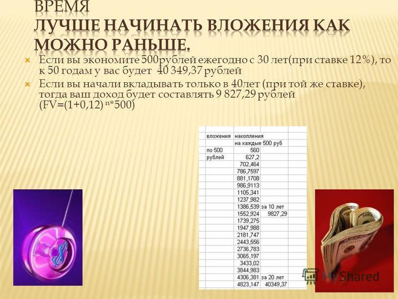 Если вы экономите 500 рублей ежегодно с 30 лет(при ставке 12%), то к 50 годам у вас будет 40 349,37 рублей Если вы начали вкладывать только в 40 лет (при той же ставке), тогда ваш доход будет составлять 9 827,29 рублей (FV=(1+0,12) n *500)