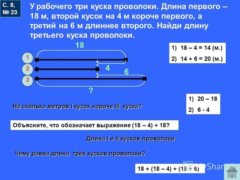 С. 8, 23 18 4 6 ? 3 1)18 – 4 = 14 (м.) 2)14 + 6 = 20 (м.) На сколько метров I кусок короче III куска? 1)20 – 18 2)6 - 4 ДлинаI и II кусков проволоки Длина I и II кусков проволоки Чему равна длина трёх кусков проволоки? Объясните, что обозначает выраж