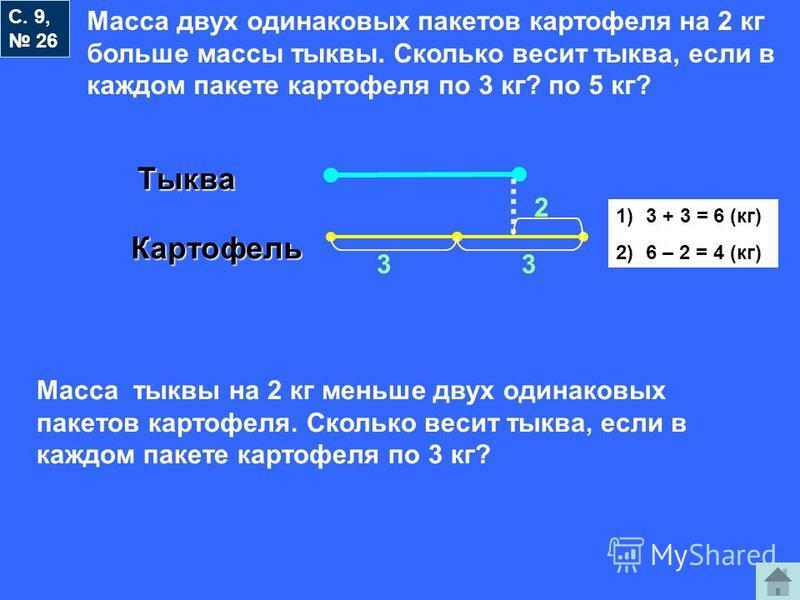 С. 9, 26 Масса двух одинаковых пакетов картофеля на 2 кг больше массы тыквы. Сколько весит тыква, если в каждом пакете картофеля по 3 кг? по 5 кг?Тыква 2 33 Картофель 1)3 + 3 = 6 (кг) 2)6 – 2 = 4 (кг) Масса тыквы на 2 кг меньше двух одинаковых пакето
