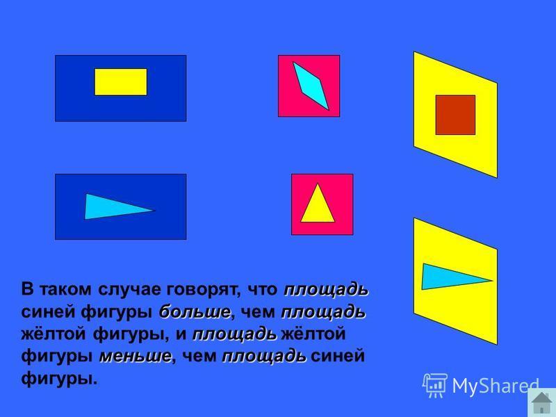 площадь больше площадь площадь меньше площадь В таком случае говорят, что площадь синей фигуры больше, чем площадь жёлтой фигуры, и площадь жёлтой фигуры меньше, чем площадь синей фигуры.