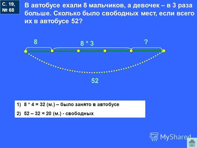 С. 19, 68 В автобусе ехали 8 мальчиков, а девочек – в 3 раза больше. Сколько было свободных мест, если всего их в автобусе 52? 8 8 * 3 ? 52 1)8 * 4 = 32 (м.) – было занято в автобусе 2)52 – 32 = 20 (м.) - свободных