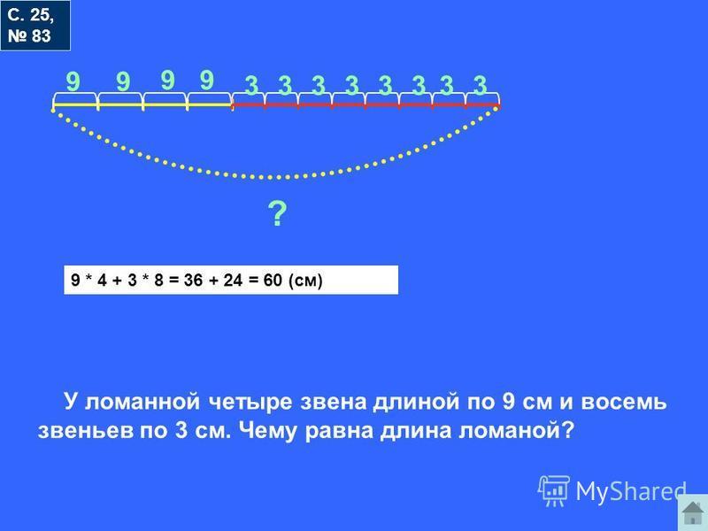 99 99 33333333 С. 25, 83 9 * 4 + 3 * 8 = 36 + 24 = 60 (см) ? У ломанной четыре звена длиной по 9 см и восемь звеньев по 3 см. Чему равна длина ломаной?