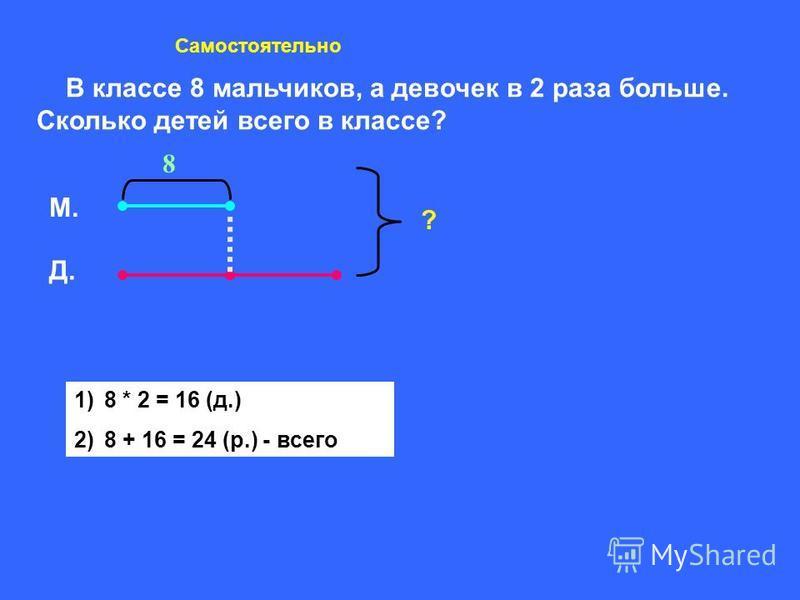 Самостоятельно В классе 8 мальчиков, а девочек в 2 раза больше. Сколько детей всего в классе? М. Д. ? 8 1)8 * 2 = 16 (д.) 2)8 + 16 = 24 (р.) - всего