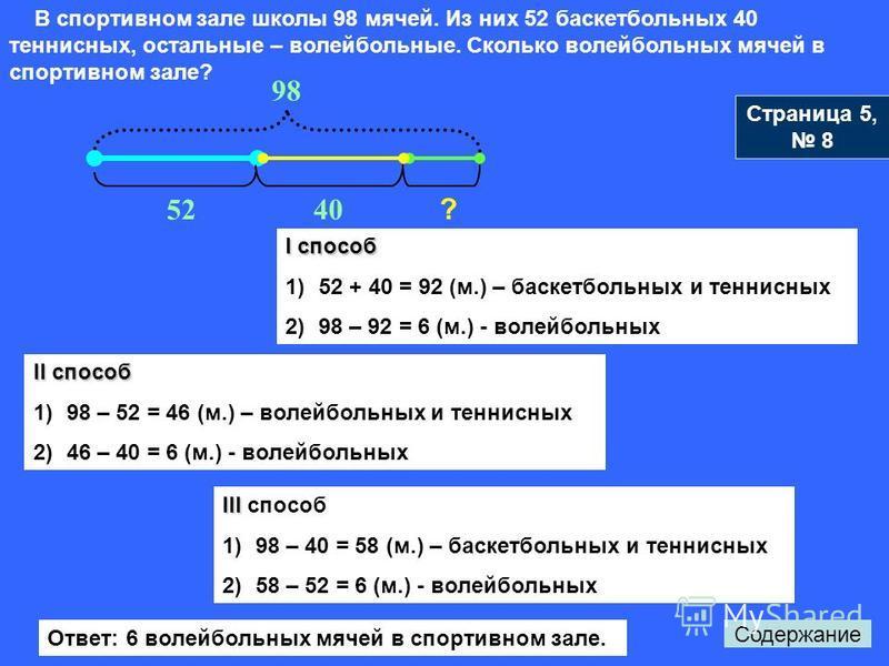 98 ? 5240 I способ 1)52 + 40 = 92 (м.) – баскетбольных и теннисных 2)98 – 92 = 6 (м.) - волейбольных II способ 1)98 – 52 = 46 (м.) – волейбольных и теннисных 2)46 – 40 = 6 (м.) - волейбольных III III способ 1)98 – 40 = 58 (м.) – баскетбольных и тенни