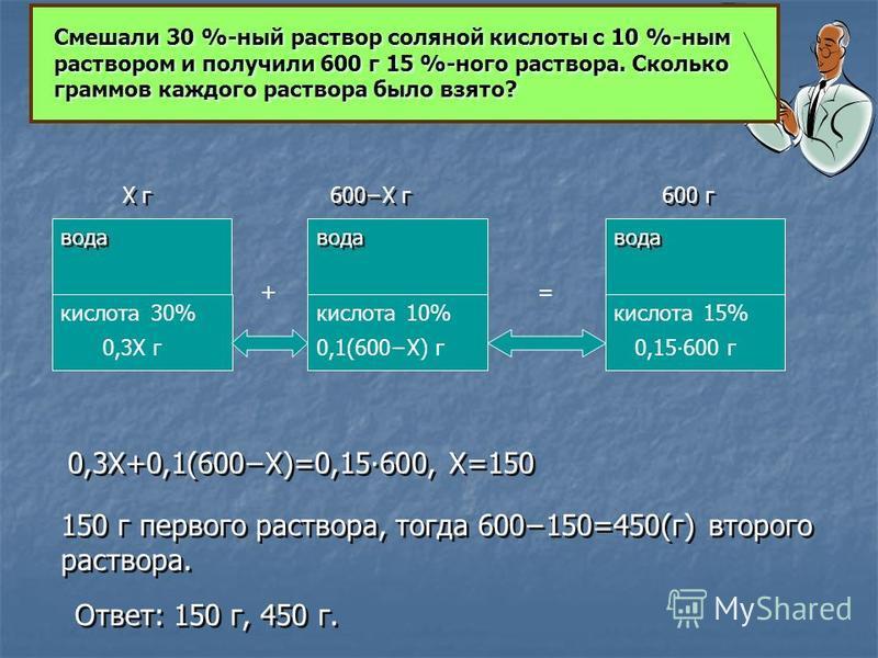 вода кислота вода кислота 600 г 15%10%30% Х г 600Х г 0,3Х г 0,1(600Х) г 0,15600 г += 0,3Х+0,1(600Х)=0,15600, Х=150 0,3Х+0,1(600Х)=0,15600, Х=150 150 г первого раствора, тогда 600150=450(г) второго раствора. 150 г первого раствора, тогда 600150=450(г)