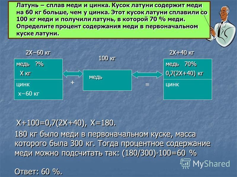 медь цинк медь цинк 2Х+40 кг 2Х60 кг 100 кг х 60 кг 0,7(2Х+40) кг 0,7(2Х+40) кг + = Х+100=0,7(2Х+40), Х=180. Х+100=0,7(2Х+40), Х=180. 180 кг было меди в первоначальном куске, масса которого была 300 кг. Тогда процентное содержание меди можно подсчита