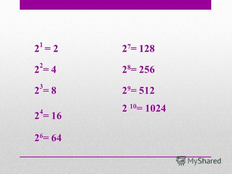 2 1 = 22 7 = 128 2 2 = 42 8 = 256 2 3 = 82 9 = 512 2 4 = 16 2 10 = 1024 2 6 = 64
