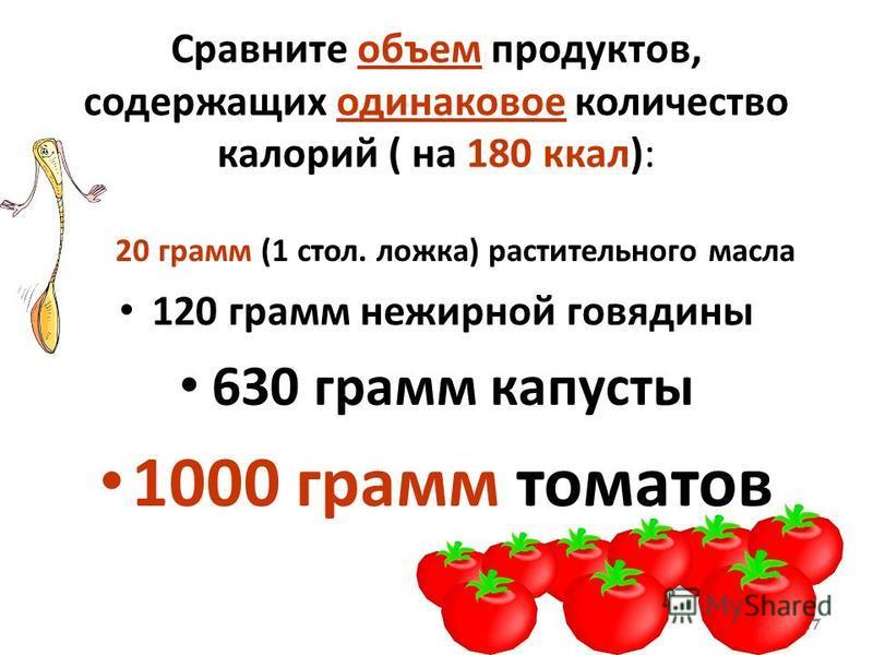 17 Сравните объем продуктов, содержащих одинаковое количество калорий ( на 180 ккал): 20 грамм (1 стол. ложка) растительного масла 120 грамм нежирной говядины 630 грамм капусты 1000 грамм томатов