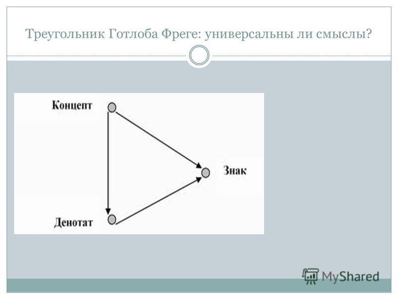 Треугольник Готлоба Фреге: универсальны ли смыслы?