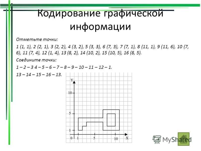 Кодирование графической информации Отметьте точки: 1 (1, 1), 2 (2, 1), 3 (2, 2), 4 (3, 2), 5 (3, 3), 6 (7, 3), 7 (7, 1), 8 (11, 1), 9 (11, 6), 10 (7, 6), 11 (7, 4), 12 (1, 4), 13 (8, 2), 14 (10, 2), 15 (10, 5), 16 (8, 5). Соедините точки: 1 – 2 – 3 4