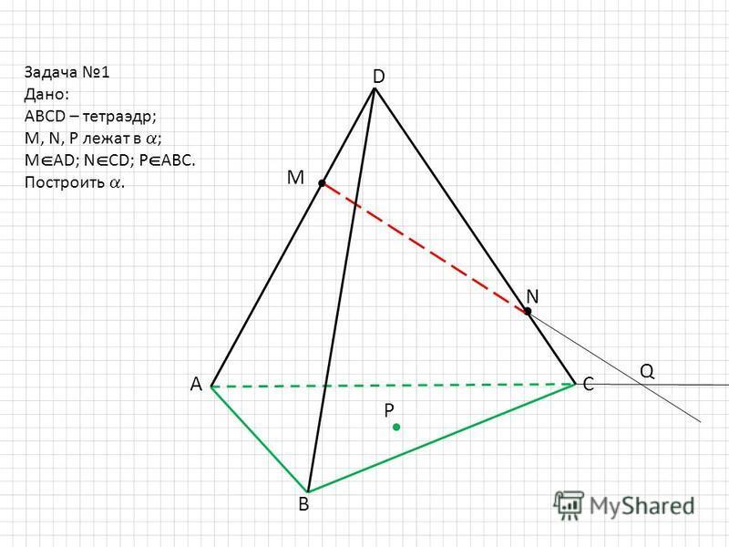 D B AC M N P Задача 1 Дано: ABCD – тетраэдр; M, N, P лежат в ; M AD; N CD; P ABC. Построить. Q