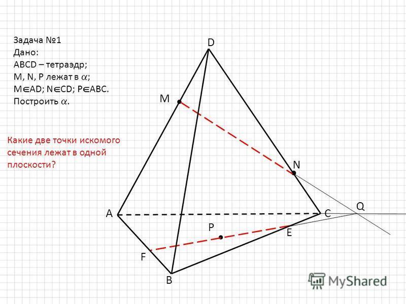 D B AC M N P Задача 1 Дано: ABCD – тетраэдр; M, N, P лежат в ; M AD; N CD; P ABC. Построить. Q F E Какие две точки искомого сечения лежат в одной плоскости?