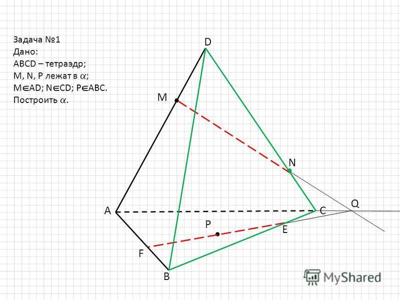D B AC M N P Задача 1 Дано: ABCD – тетраэдр; M, N, P лежат в ; M AD; N CD; P ABC. Построить. Q F E