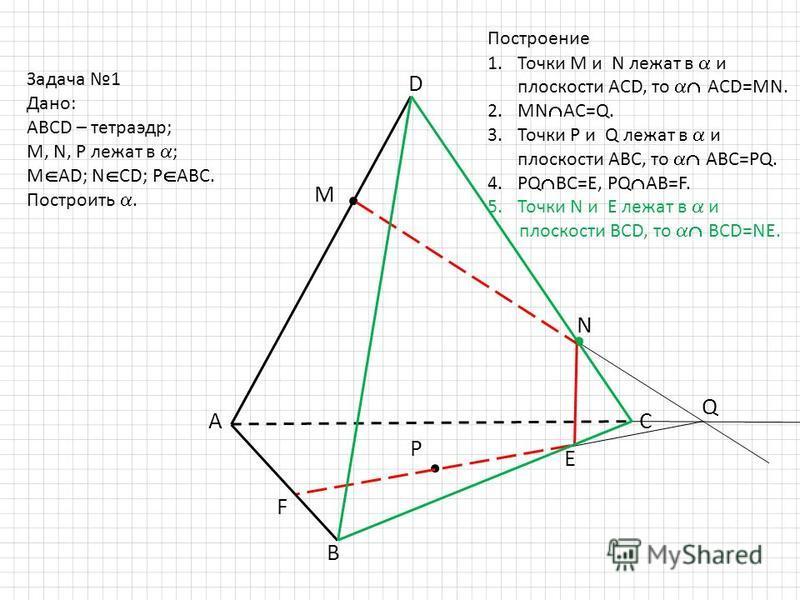 D B AC M N P Задача 1 Дано: ABCD – тетраэдр; M, N, P лежат в ; M AD; N CD; P ABC. Построить. Q F E Построение 1. Точки М и N лежат в и плоскости ACD, то ACD=MN. 2. MN AC=Q. 3. Точки P и Q лежат в и плоскости ABC, то ABC=PQ. 4. PQ BC=E, PQ AB=F. 5. То