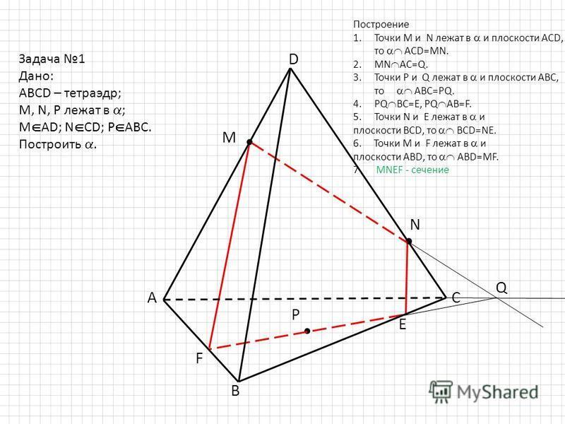 Задача 1 Дано: ABCD – тетраэдр; M, N, P лежат в ; M AD; N CD; P ABC. Построить. D B AC M N P Q F E Построение 1. Точки М и N лежат в и плоскости ACD, то ACD=MN. 2. MN AC=Q. 3. Точки P и Q лежат в и плоскости ABC, то ABC=PQ. 4. PQ BC=E, PQ AB=F. 5. То