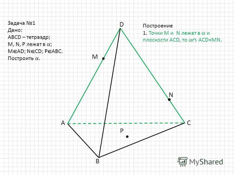 D B AC M N P Задача 1 Дано: ABCD – тетраэдр; M, N, P лежат в ; M AD; N CD; P ABC. Построить. Построение 1. Точки М и N лежат в и плоскости ACD, то ACD=MN.