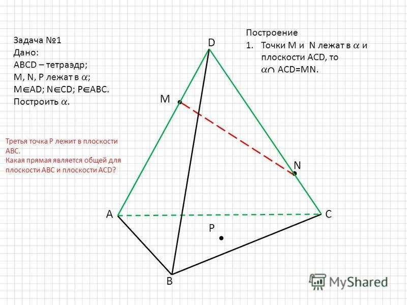 D B AC M N P Задача 1 Дано: ABCD – тетраэдр; M, N, P лежат в ; M AD; N CD; P ABC. Построить. Построение 1. Точки М и N лежат в и плоскости ACD, то ACD=MN. Третья точка P лежит в плоскости ABC. Какая прямая является общей для плоскости ABC и плоскости