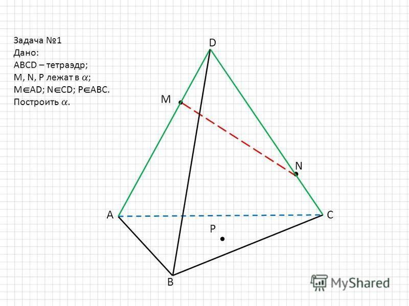 D B AC M N P Задача 1 Дано: ABCD – тетраэдр; M, N, P лежат в ; M AD; N CD; P ABC. Построить.