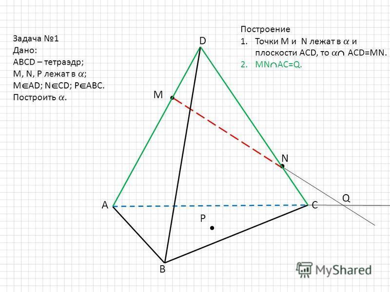 D B AC M N P Задача 1 Дано: ABCD – тетраэдр; M, N, P лежат в ; M AD; N CD; P ABC. Построить. Q Построение 1. Точки М и N лежат в и плоскости ACD, то ACD=MN. 2. MN AC=Q.