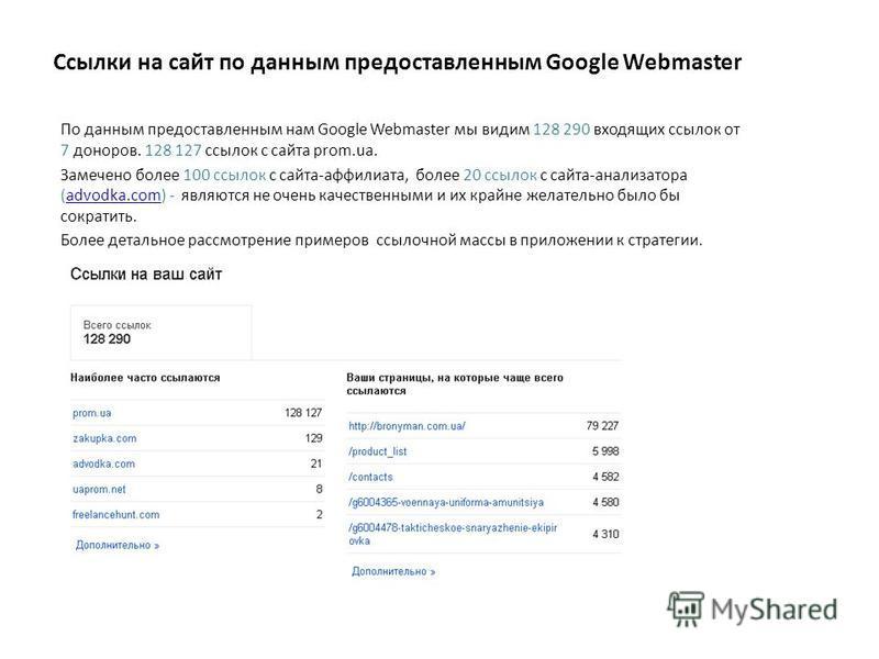 Ссылки на сайт по данным предоставленным Google Webmaster По данным предоставленным нам Google Webmaster мы видим 128 290 входящих ссылок от 7 доноров. 128 127 ссылок с сайта prom.ua. Замечено более 100 ссылок с сайта-аффилиата, более 20 ссылок с сай