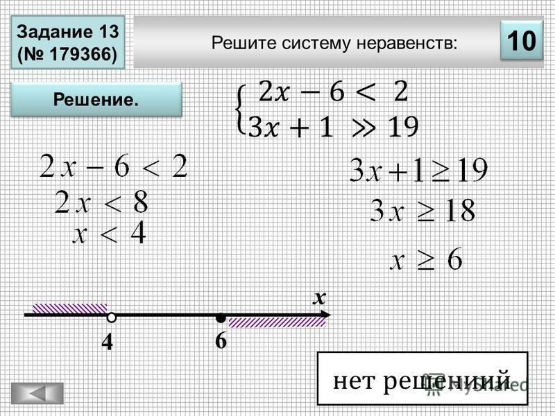 Решите систему неравенств: Задание 13 ( 179366) Решение. х 6 10 4