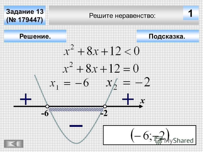 Решите неравенство: Задание 13 ( 179447) Решение. х 1 -6-2 Подсказка.