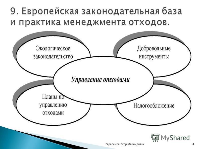 Герасимов Егор Леонидович 4