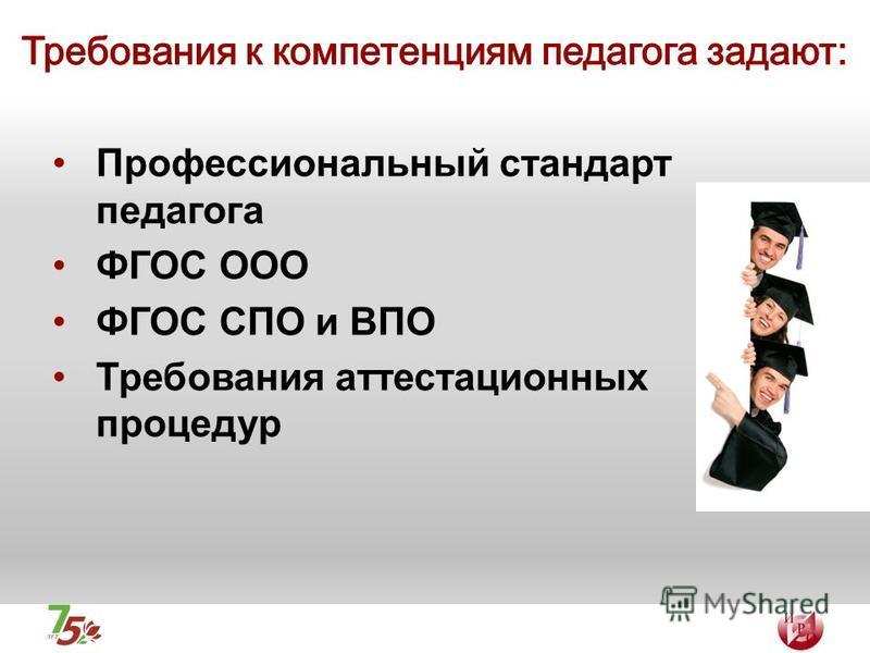 Профессиональный стандарт педагога ФГОС ООО ФГОС СПО и ВПО Требования аттестационных процедур