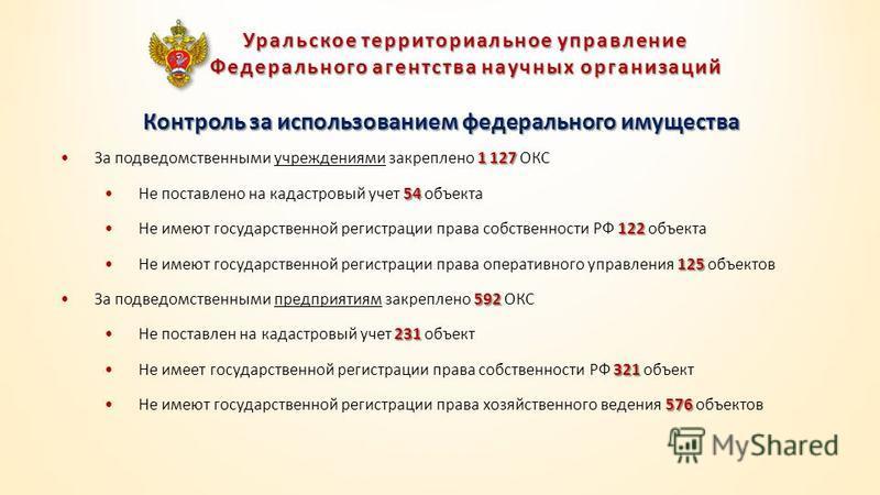Уральское территориальное управление Федерального агентства научных организаций Контроль за использованием федерального имущества 1 127За подведомственными учреждениями закреплено 1 127 ОКС 54Не поставлено на кадастровый учет 54 объекта 122Не имеют г
