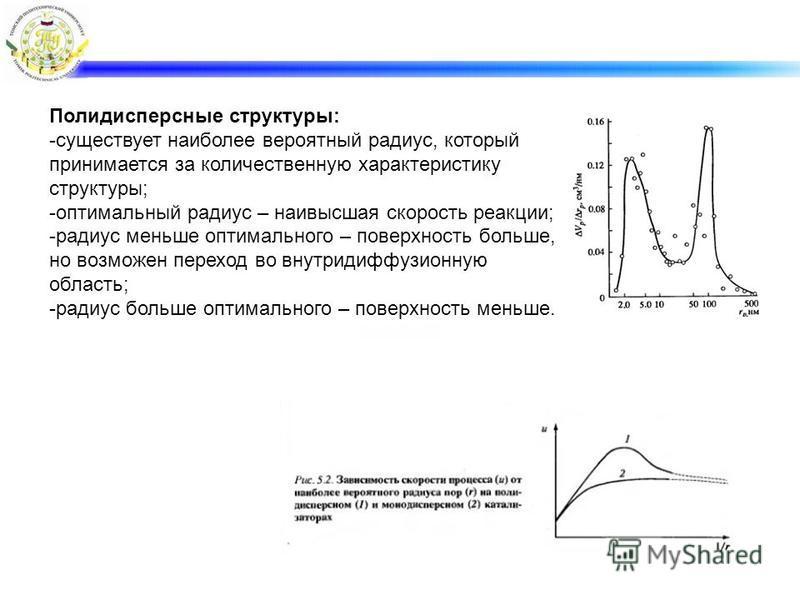 Полидисперсные структуры: -существует наиболее вероятный радиус, который принимается за количественную характеристику структуры; -оптимальный радиус – наивысшая скорость реакции; -радиус меньше оптимального – поверхность больше, но возможен переход в