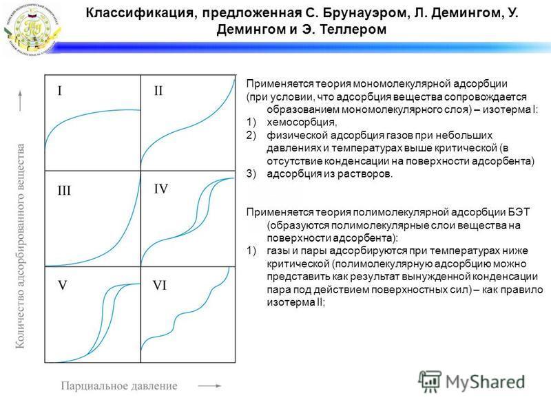 Применяется теория мономолекулярной адсорбции (при условии, что адсорбция вещества сопровождается образованием мономолекулярного слоя) – изотерма I: 1)хемосорбция, 2)физической адсорбция газов при небольших давлениях и температурах выше критической (